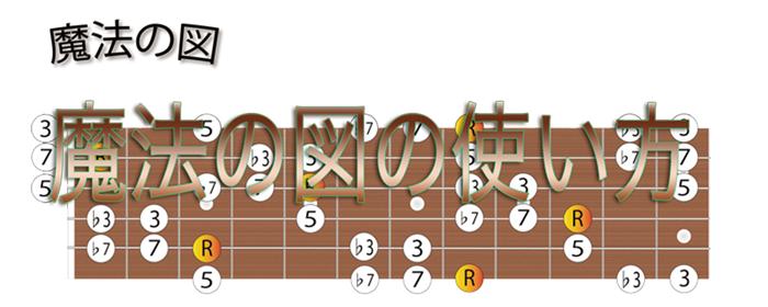 コードの作り方〜その3〜